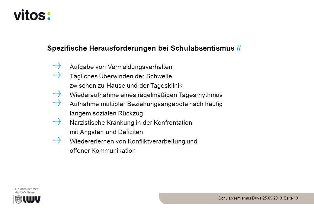 Schulabsentismus Duve 25.09.2013 Seite 13 Spezifische Herausforderungen bei Schulabsentismus // Aufgabe von Vermeidungsverhalten Tägliches Überwinden