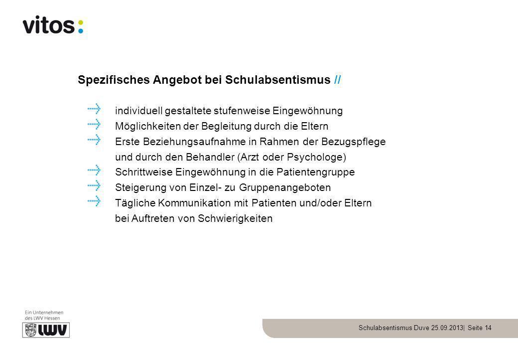 Schulabsentismus Duve 25.09.2013| Seite 14 Spezifisches Angebot bei Schulabsentismus // individuell gestaltete stufenweise Eingewöhnung Möglichkeiten