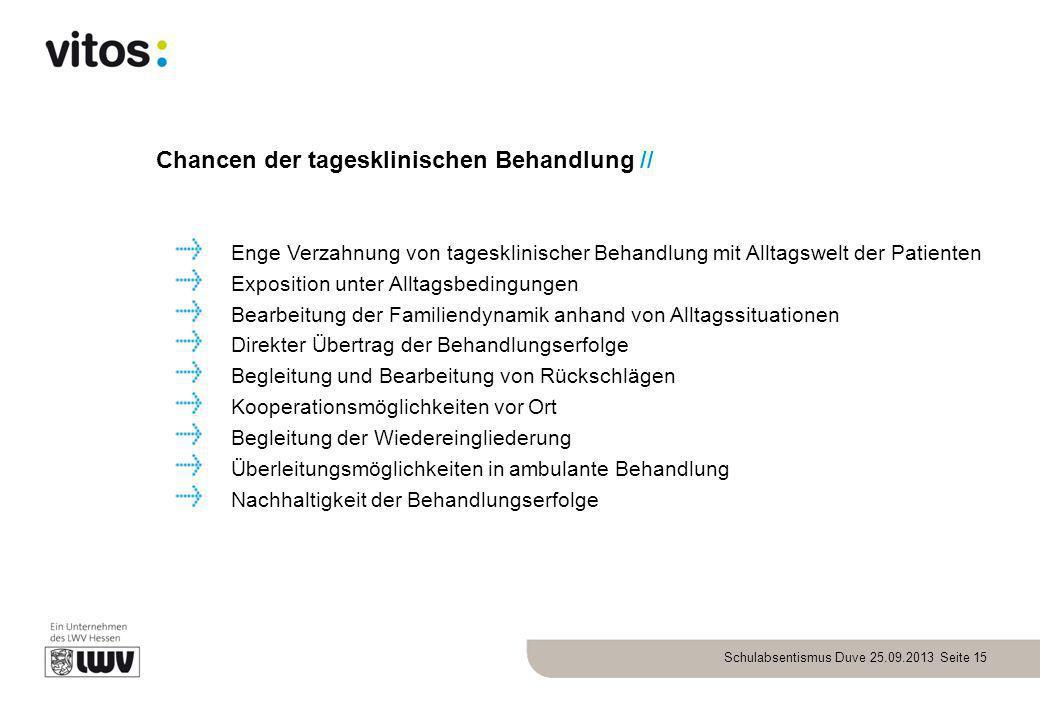 Schulabsentismus Duve 25.09.2013 Seite 15 Chancen der tagesklinischen Behandlung // Enge Verzahnung von tagesklinischer Behandlung mit Alltagswelt der