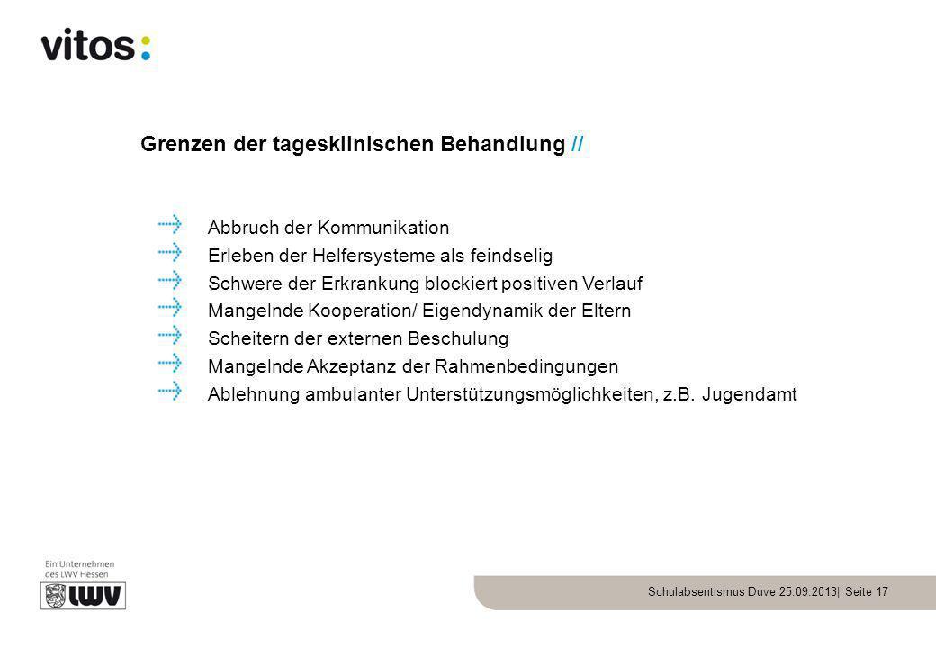 Schulabsentismus Duve 25.09.2013| Seite 17 Grenzen der tagesklinischen Behandlung // Abbruch der Kommunikation Erleben der Helfersysteme als feindseli