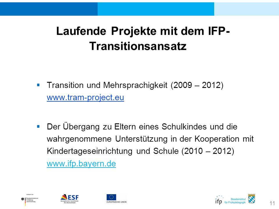 11 Laufende Projekte mit dem IFP- Transitionsansatz Transition und Mehrsprachigkeit (2009 – 2012) www.tram-project.eu www.tram-project.eu Der Übergang