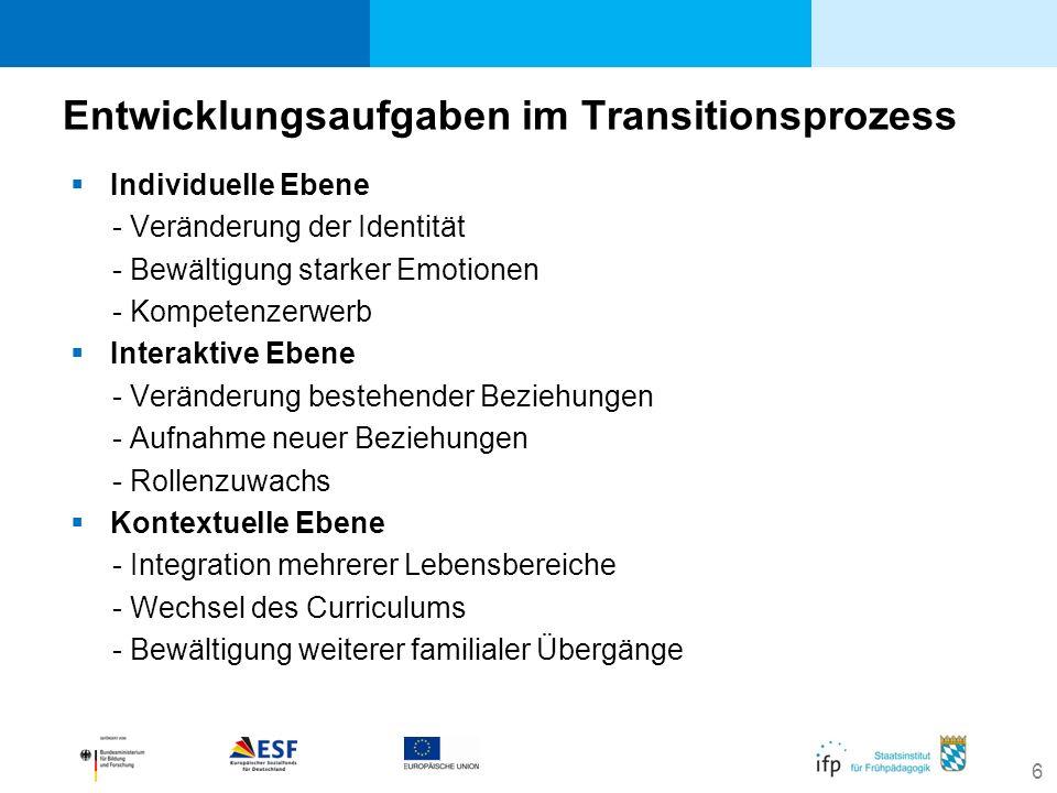 6 Entwicklungsaufgaben im Transitionsprozess Individuelle Ebene - Veränderung der Identität - Bewältigung starker Emotionen - Kompetenzerwerb Interakt