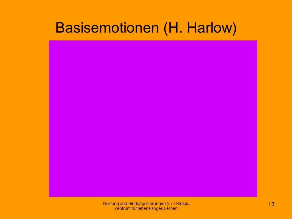 Basisemotionen (H. Harlow) Bindung und Bindungsstörungen (c) J.Strauß Zentrum für lebenslanges Lernen 13