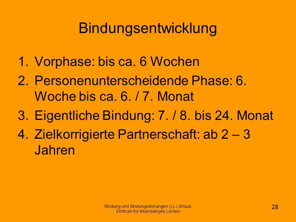 Bindungsentwicklung 1.Vorphase: bis ca. 6 Wochen 2.Personenunterscheidende Phase: 6. Woche bis ca. 6. / 7. Monat 3.Eigentliche Bindung: 7. / 8. bis 24