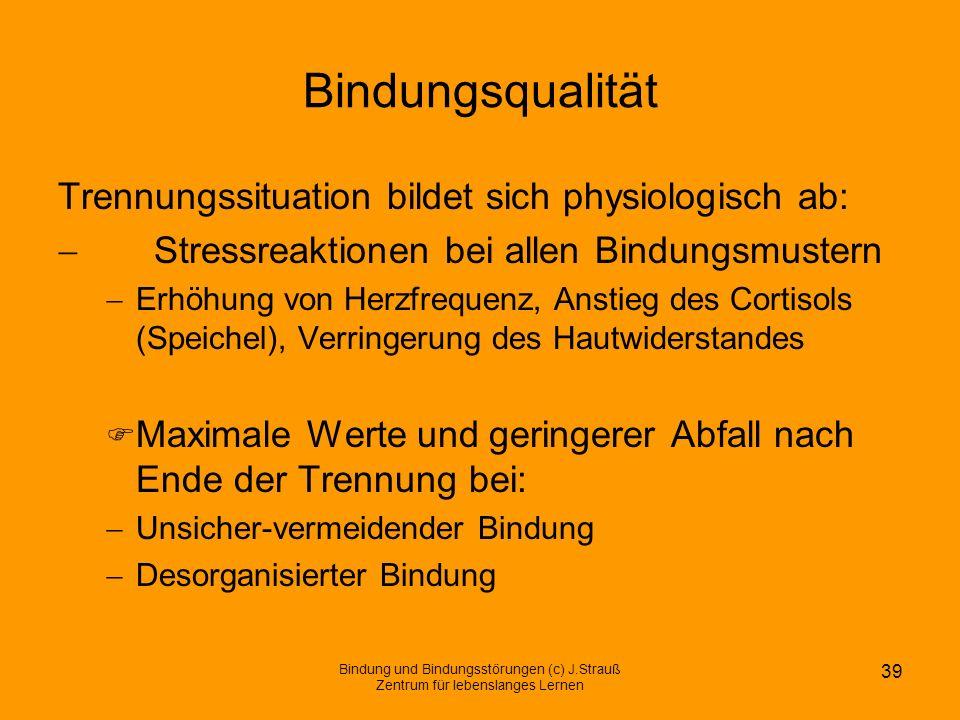 Bindungsqualität Trennungssituation bildet sich physiologisch ab: Stressreaktionen bei allen Bindungsmustern Erhöhung von Herzfrequenz, Anstieg des Co