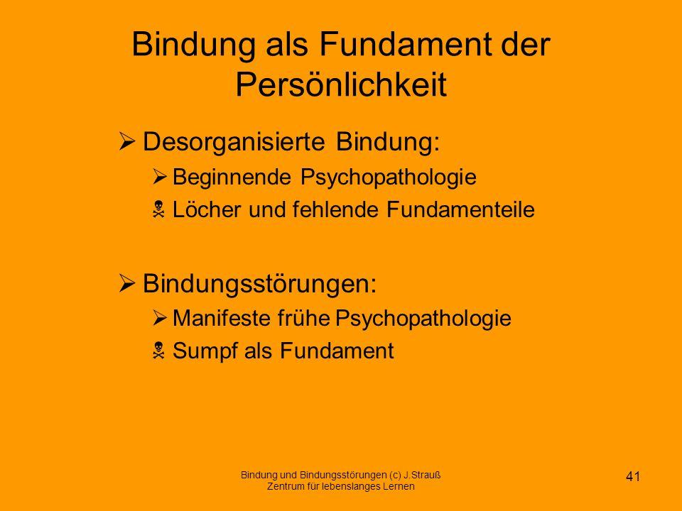 Bindung als Fundament der Persönlichkeit Desorganisierte Bindung: Beginnende Psychopathologie Löcher und fehlende Fundamenteile Bindungsstörungen: Man