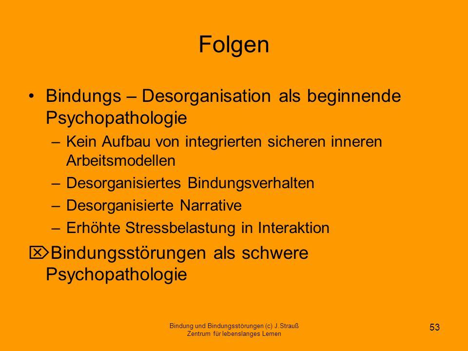 Folgen Bindungs – Desorganisation als beginnende Psychopathologie –Kein Aufbau von integrierten sicheren inneren Arbeitsmodellen –Desorganisiertes Bin