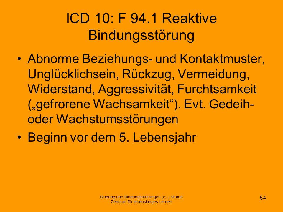 ICD 10: F 94.1 Reaktive Bindungsstörung Abnorme Beziehungs- und Kontaktmuster, Unglücklichsein, Rückzug, Vermeidung, Widerstand, Aggressivität, Furcht