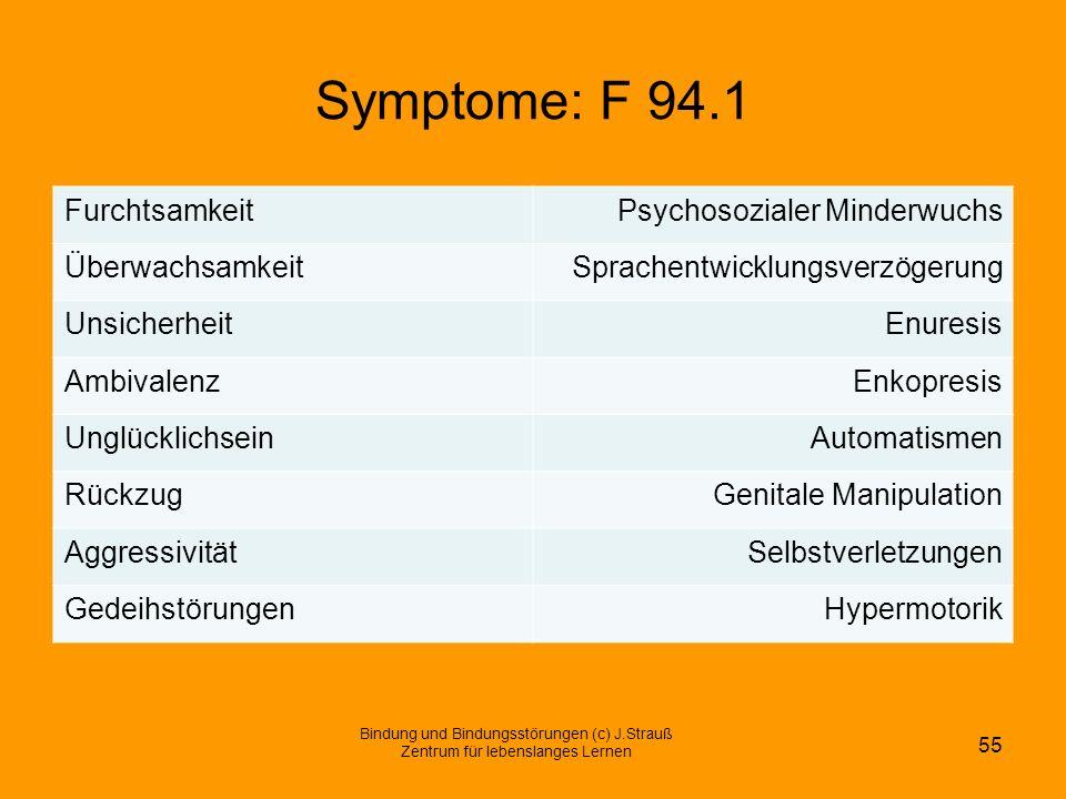 Symptome: F 94.1 FurchtsamkeitPsychosozialer Minderwuchs ÜberwachsamkeitSprachentwicklungsverzögerung UnsicherheitEnuresis AmbivalenzEnkopresis Unglüc
