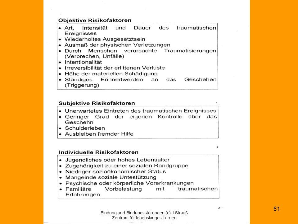 Bindung und Bindungsstörungen (c) J.Strauß Zentrum für lebenslanges Lernen 61
