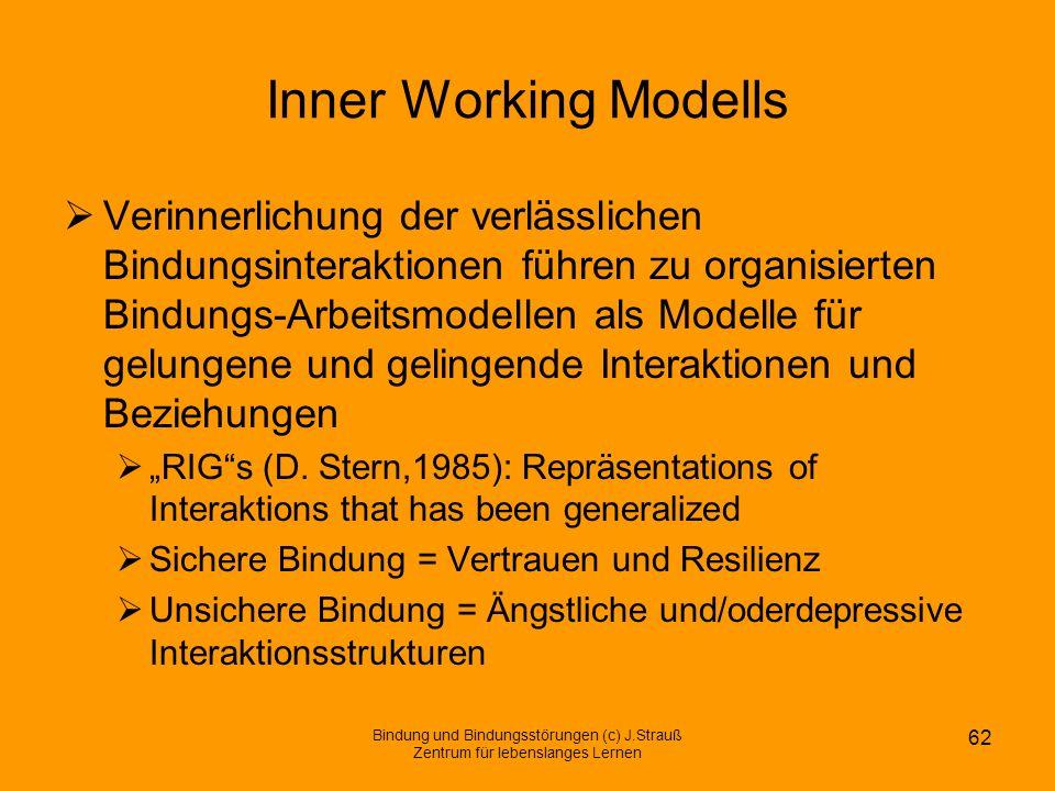 Inner Working Modells Verinnerlichung der verlässlichen Bindungsinteraktionen führen zu organisierten Bindungs-Arbeitsmodellen als Modelle für gelunge