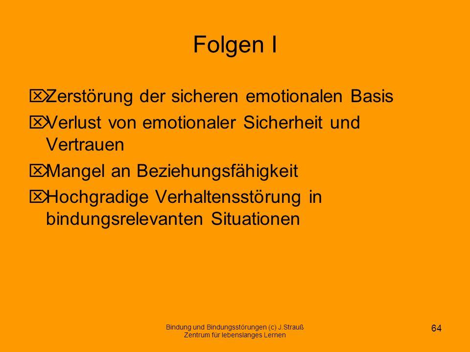 Folgen I Zerstörung der sicheren emotionalen Basis Verlust von emotionaler Sicherheit und Vertrauen Mangel an Beziehungsfähigkeit Hochgradige Verhalte