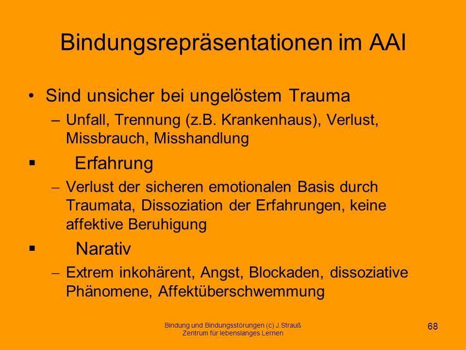 Bindungsrepräsentationen im AAI Sind unsicher bei ungelöstem Trauma –Unfall, Trennung (z.B. Krankenhaus), Verlust, Missbrauch, Misshandlung Erfahrung