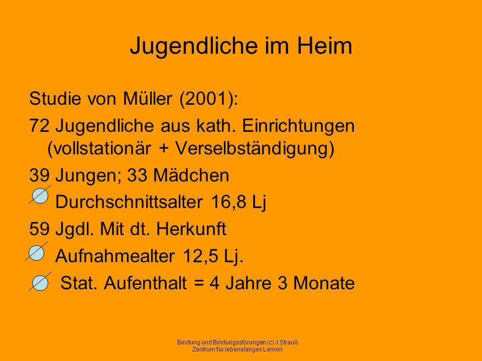 Jugendliche im Heim Studie von Müller (2001): 72 Jugendliche aus kath. Einrichtungen (vollstationär + Verselbständigung) 39 Jungen; 33 Mädchen Durchsc