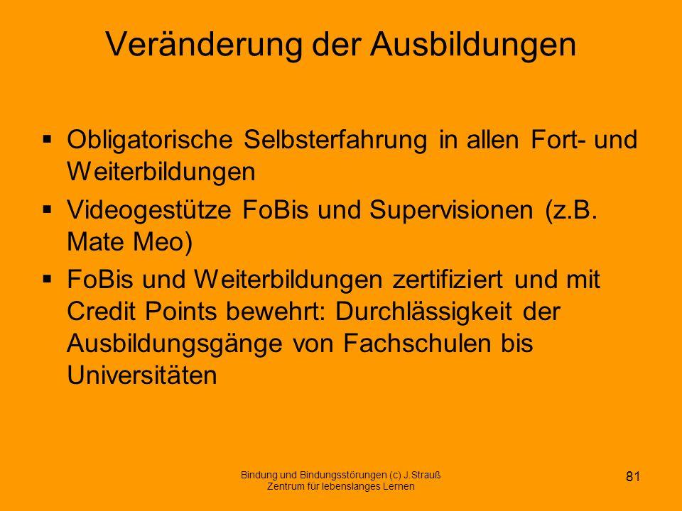 Veränderung der Ausbildungen Obligatorische Selbsterfahrung in allen Fort- und Weiterbildungen Videogestütze FoBis und Supervisionen (z.B. Mate Meo) F