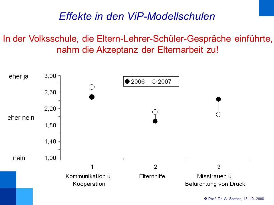 Prof.Dr. W. Sacher, 13. 10.