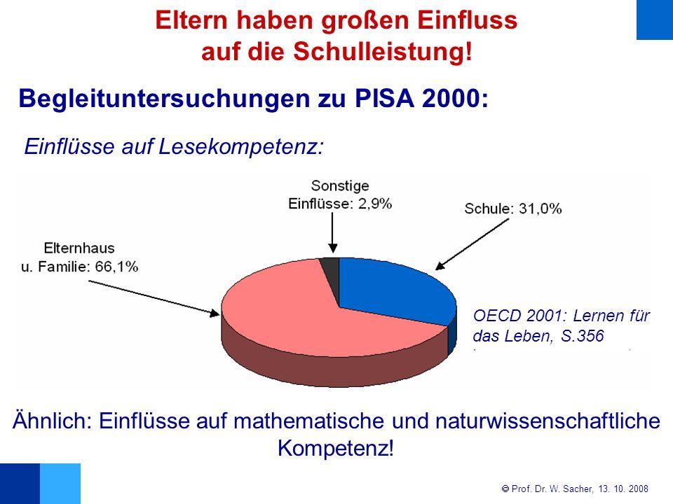 Prof.Dr. W. Sacher, 13. 10. 2008 Eltern haben großen Einfluss auf die Schulleistung.