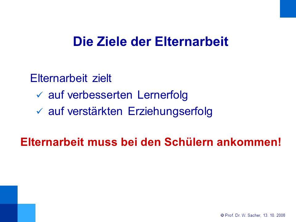 Prof. Dr. W. Sacher, 13. 10. 2008 3.Die Bereiche der Elternarbeit