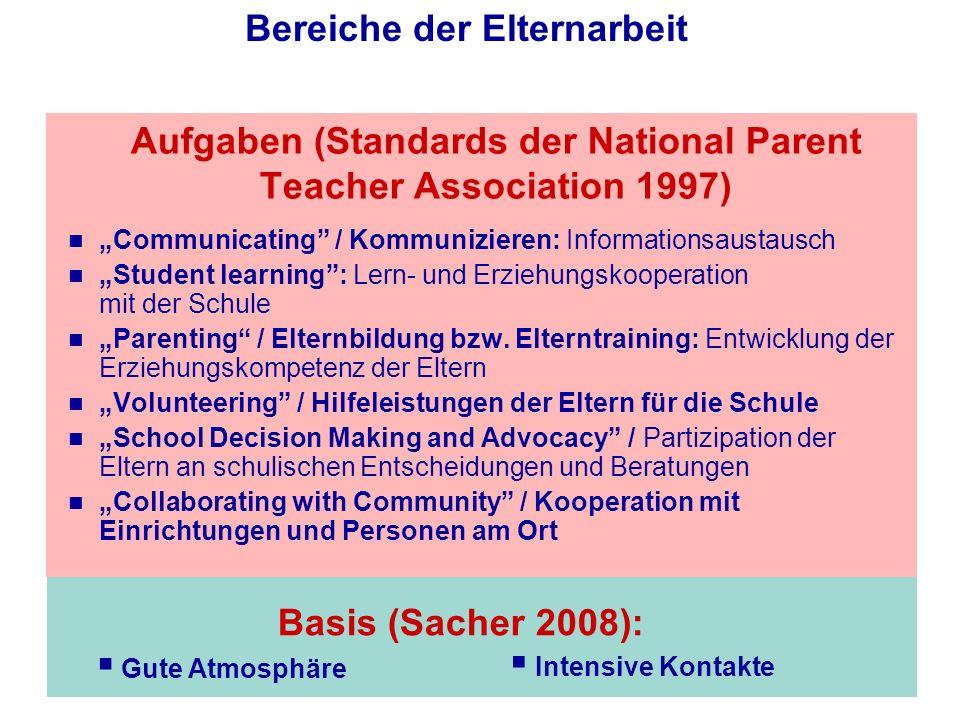 Communicating / Kommunizieren: Informationsaustausch Student learning: Lern- und Erziehungskooperation mit der Schule Parenting / Elternbildung bzw.