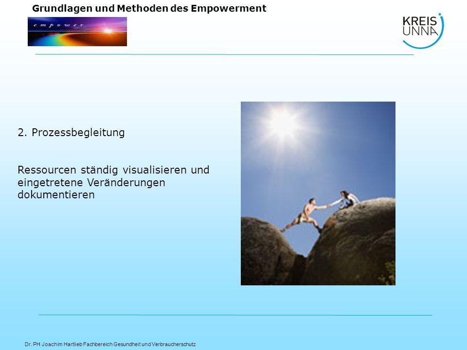 Dr. PH Joachim Hartlieb Fachbereich Gesundheit und Verbraucherschutz Grundlagen und Methoden des Empowerment 2. Prozessbegleitung Ressourcen ständig v