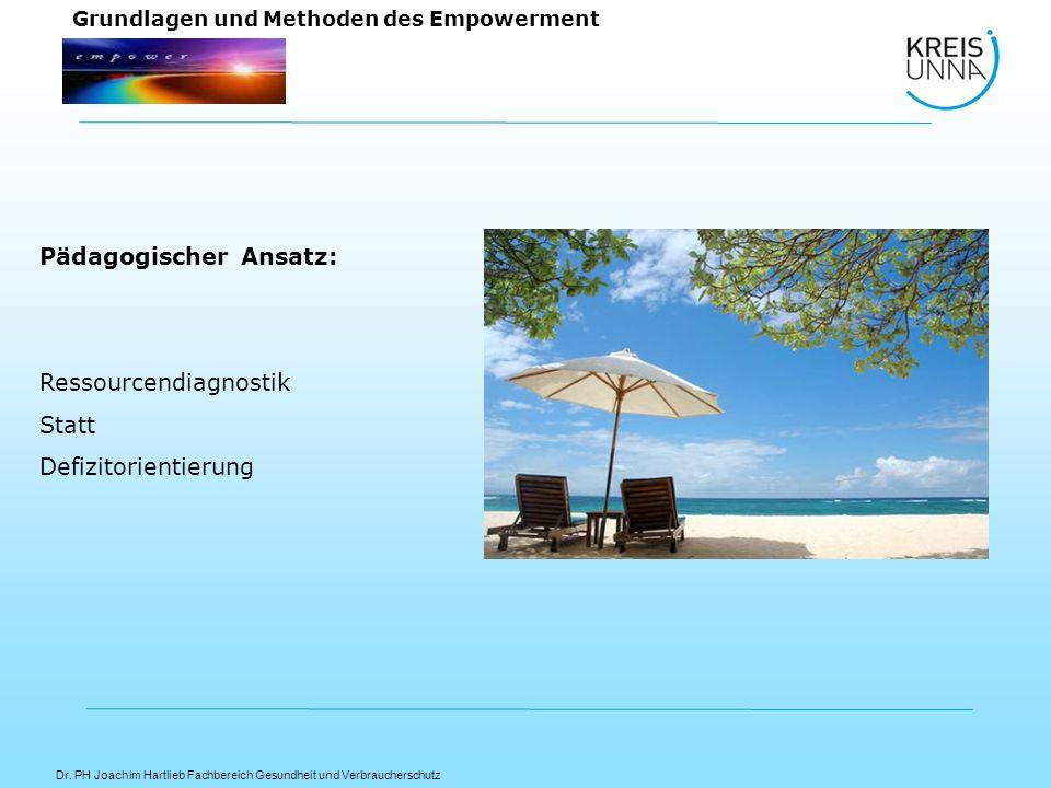 Dr. PH Joachim Hartlieb Fachbereich Gesundheit und Verbraucherschutz Grundlagen und Methoden des Empowerment Pädagogischer Ansatz: Ressourcendiagnosti