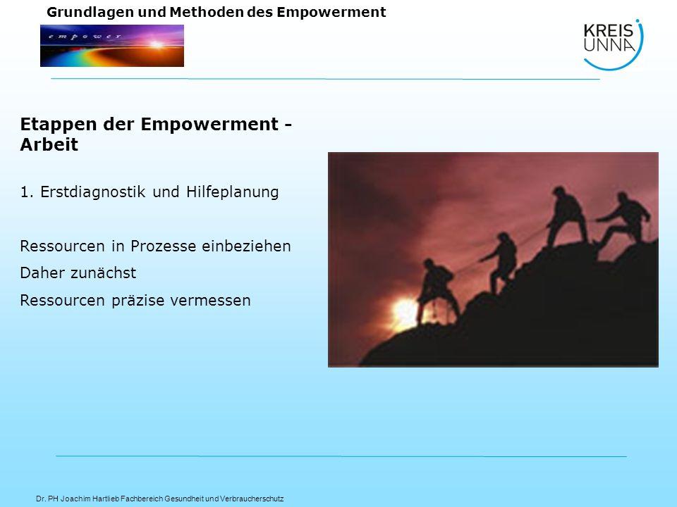 Dr. PH Joachim Hartlieb Fachbereich Gesundheit und Verbraucherschutz Grundlagen und Methoden des Empowerment Etappen der Empowerment - Arbeit 1. Erstd