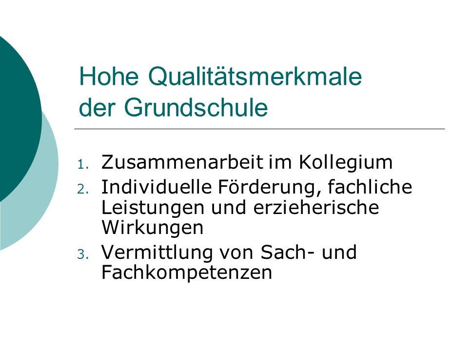 Hohe Qualitätsmerkmale der Grundschule 1. Zusammenarbeit im Kollegium 2.