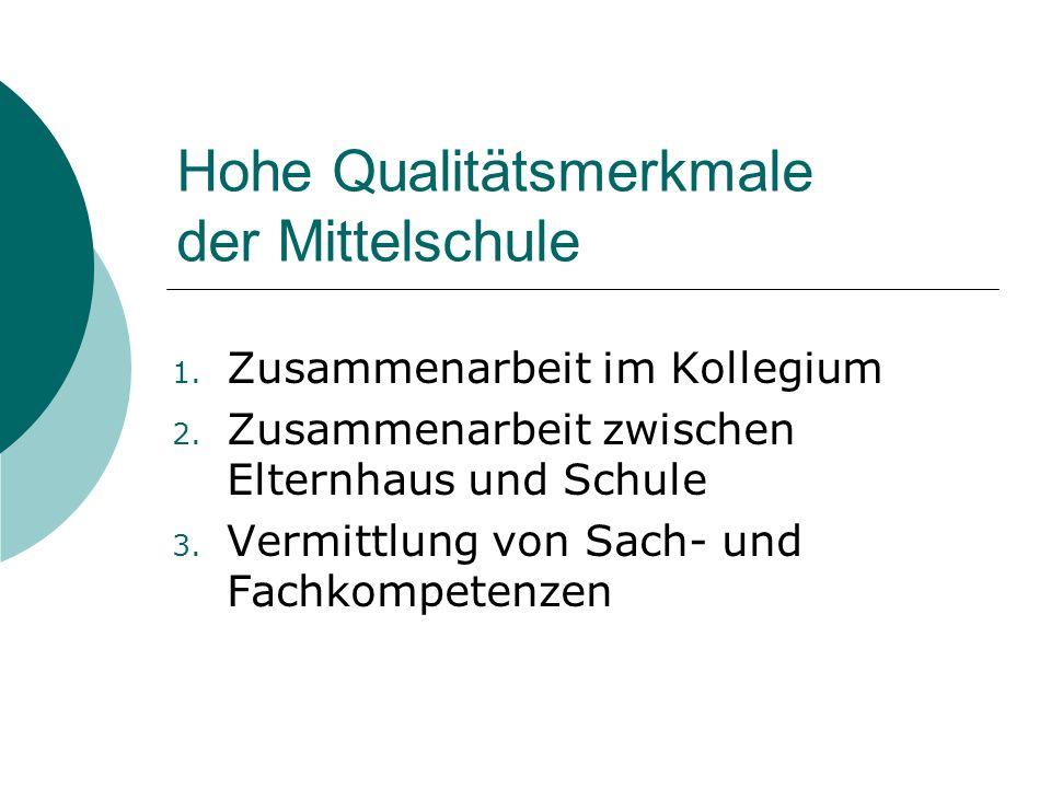 Hohe Qualitätsmerkmale der Mittelschule 1. Zusammenarbeit im Kollegium 2.
