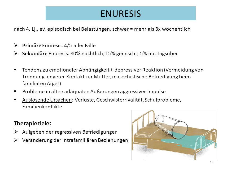 ENURESIS nach 4. Lj., ev. episodisch bei Belastungen, schwer = mehr als 3x wöchentlich Primäre Enuresis: 4/5 aller Fälle Sekundäre Enuresis: 80% nächt