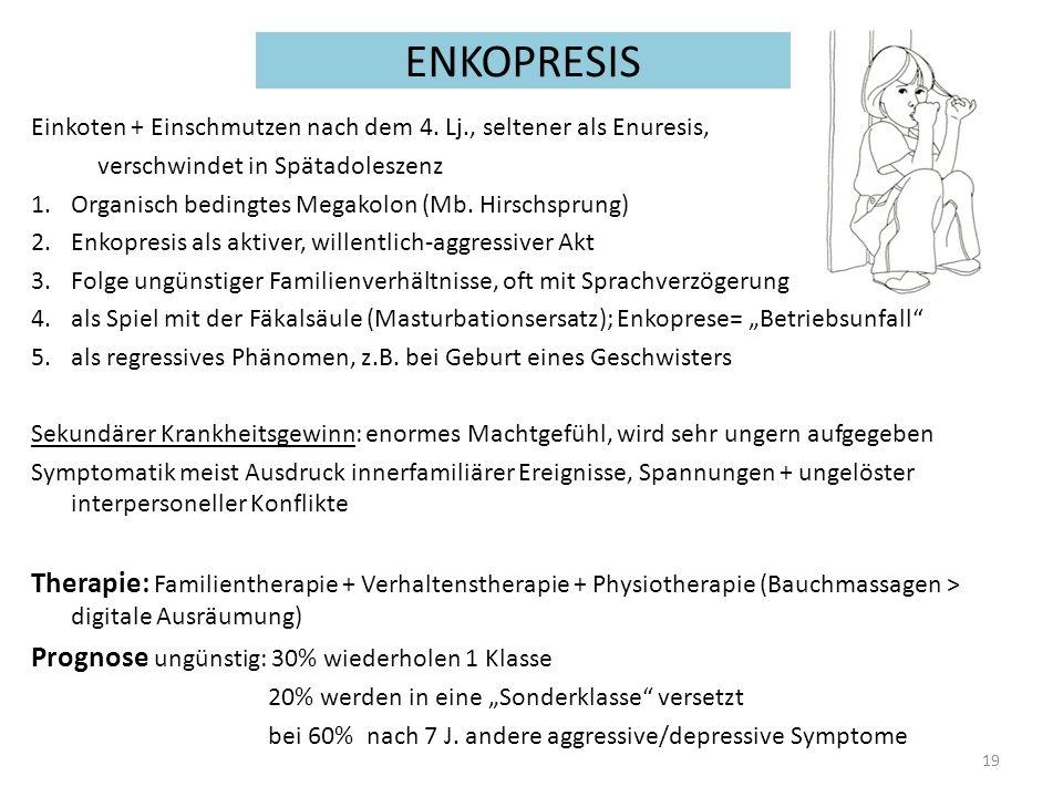 ENKOPRESIS Einkoten + Einschmutzen nach dem 4. Lj., seltener als Enuresis, verschwindet in Spätadoleszenz 1.Organisch bedingtes Megakolon (Mb. Hirschs