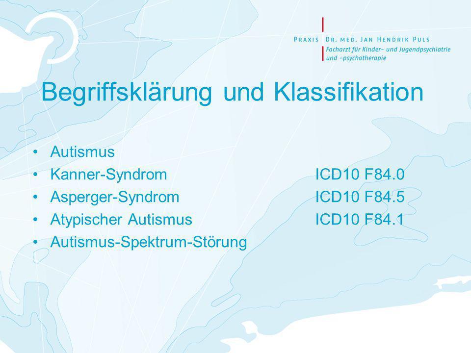 Begriffsklärung und Klassifikation Autismus Kanner-Syndrom ICD10 F84.0 Asperger-Syndrom ICD10 F84.5 Atypischer Autismus ICD10 F84.1 Autismus-Spektrum-Störung