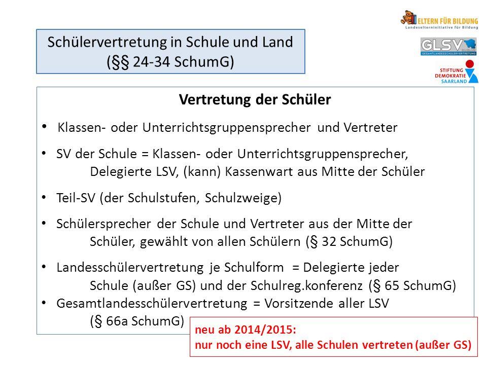 Schülervertretung in Schule und Land (§§ 24-34 SchumG) Vertretung der Schüler Klassen- oder Unterrichtsgruppensprecher und Vertreter SV der Schule = K