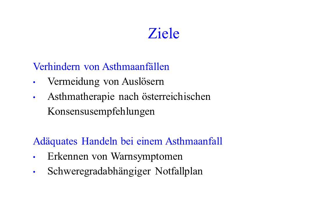 Ziele Verhindern von Asthmaanfällen Vermeidung von Auslösern Asthmatherapie nach österreichischen Konsensusempfehlungen Adäquates Handeln bei einem As