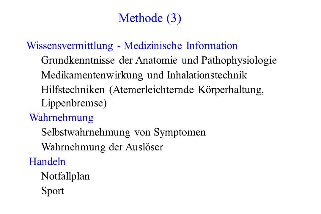 Wissensvermittlung - Medizinische Information Grundkenntnisse der Anatomie und Pathophysiologie Medikamentenwirkung und Inhalationstechnik Hilfstechni