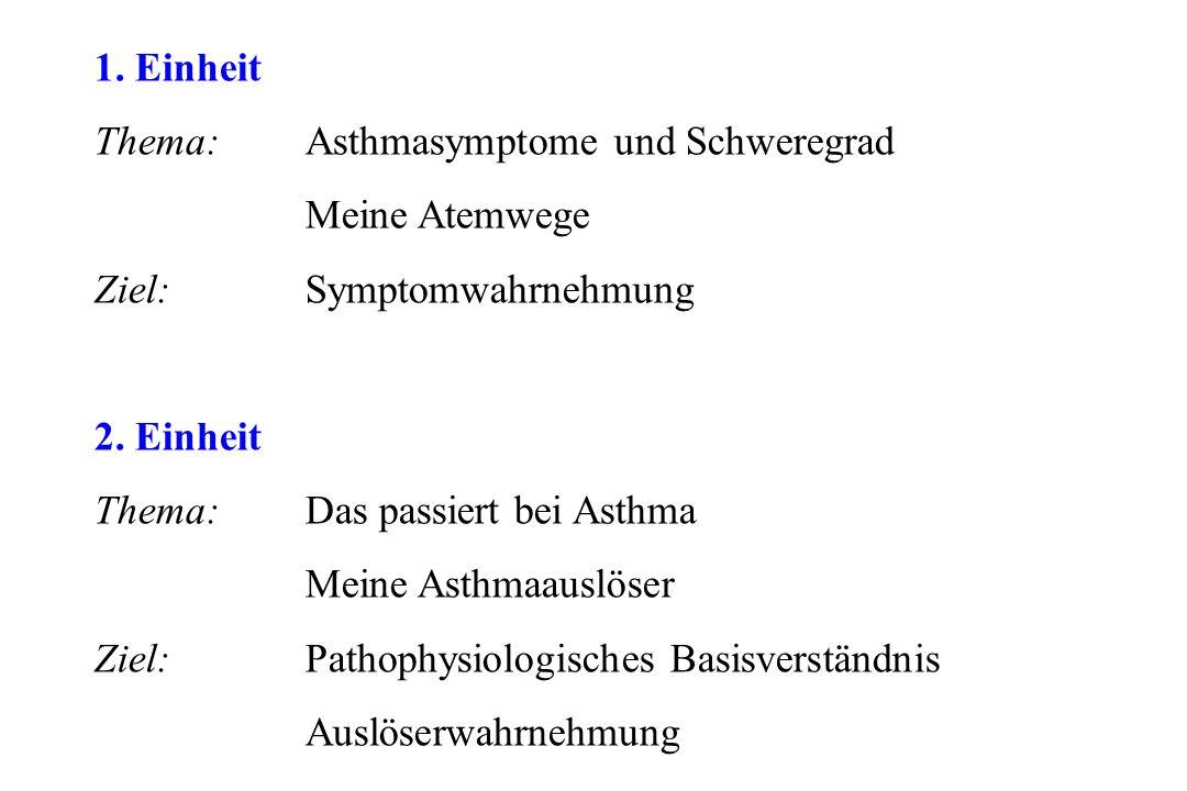 1. Einheit Thema: Asthmasymptome und Schweregrad Meine Atemwege Ziel: Symptomwahrnehmung 2. Einheit Thema:Das passiert bei Asthma Meine Asthmaauslöser