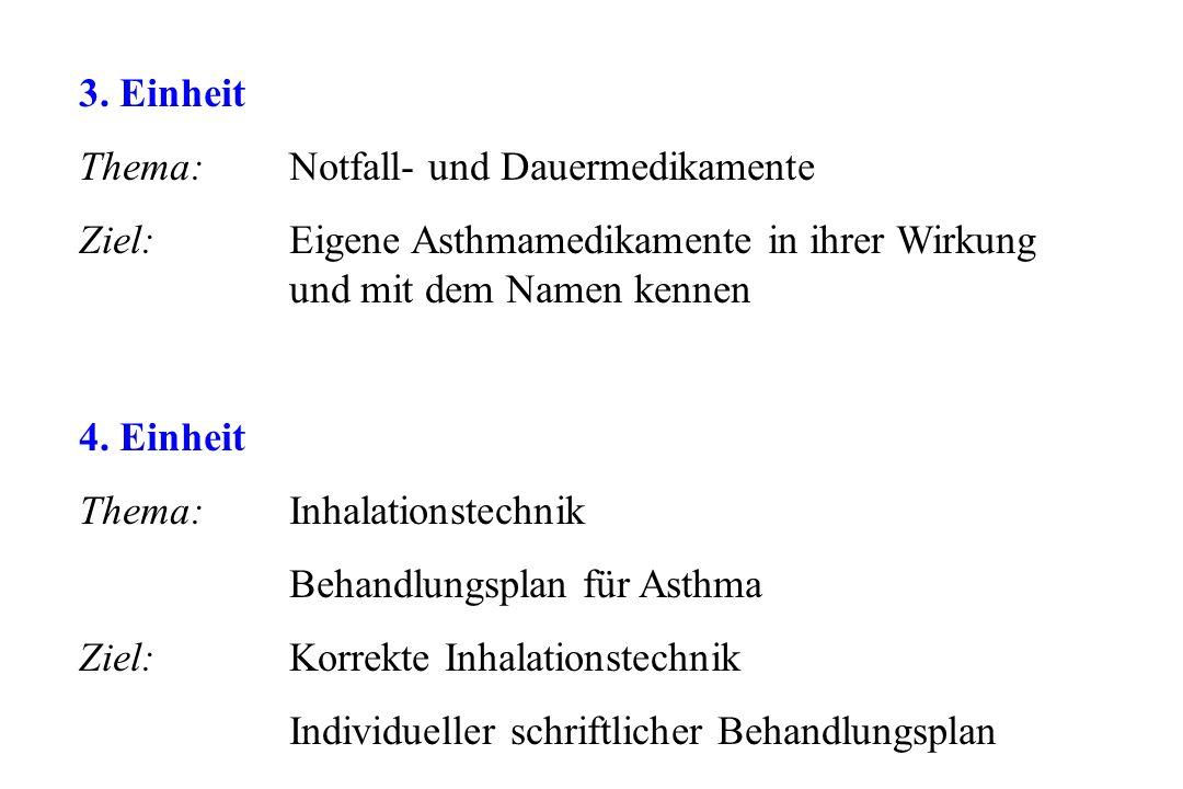 3. Einheit Thema: Notfall- und Dauermedikamente Ziel: Eigene Asthmamedikamente in ihrer Wirkung und mit dem Namen kennen 4. Einheit Thema:Inhalationst