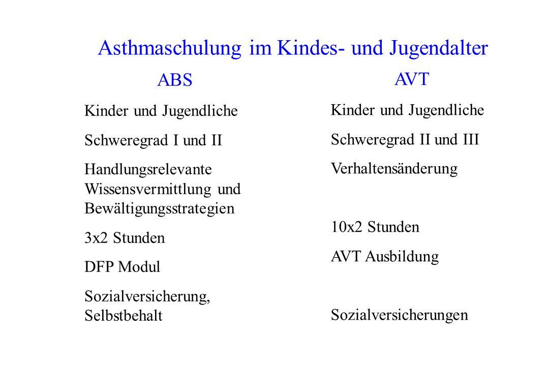 Asthmaschulung im Kindes- und Jugendalter ABS –Kinder und Jugendliche –Schweregrad I und II –Handlungsrelevante Wissensvermittlung und Bewältigungsstr