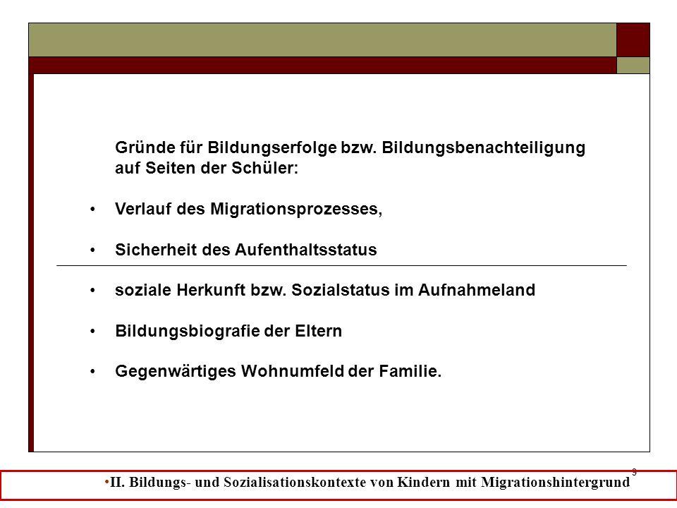 20 Migrationsstatus in PISA nach Geburtsland der Schülerin / des Schülers Jugendliche ohne Migrationshintergrund: Beide Elternteile sind in Deutschland geboren.