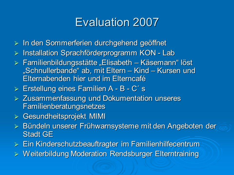 Evaluation 2007 In den Sommerferien durchgehend geöffnet In den Sommerferien durchgehend geöffnet Installation Sprachförderprogramm KON - Lab Installa