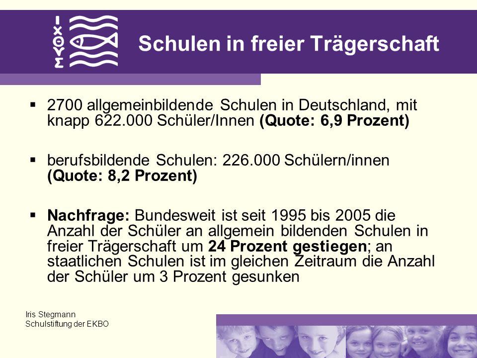 Schulen in freier Trägerschaft 2700 allgemeinbildende Schulen in Deutschland, mit knapp 622.000 Schüler/Innen (Quote: 6,9 Prozent) berufsbildende Schulen: 226.000 Schülern/innen (Quote: 8,2 Prozent) Nachfrage: Bundesweit ist seit 1995 bis 2005 die Anzahl der Schüler an allgemein bildenden Schulen in freier Trägerschaft um 24 Prozent gestiegen; an staatlichen Schulen ist im gleichen Zeitraum die Anzahl der Schüler um 3 Prozent gesunken Iris Stegmann Schulstiftung der EKBO