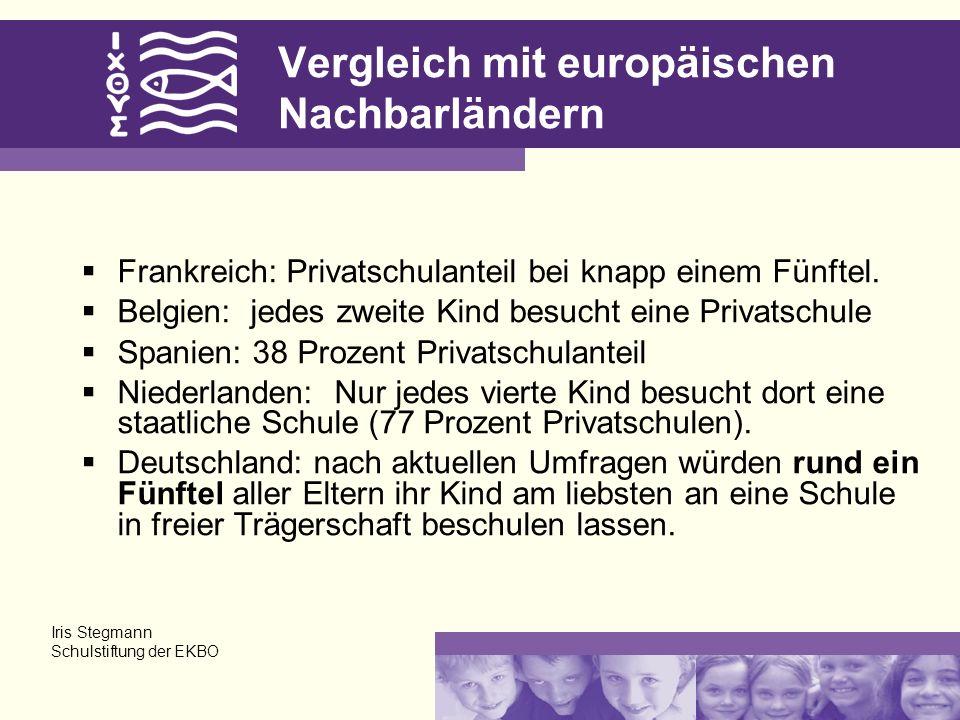 Vergleich mit europäischen Nachbarländern Frankreich: Privatschulanteil bei knapp einem Fünftel.