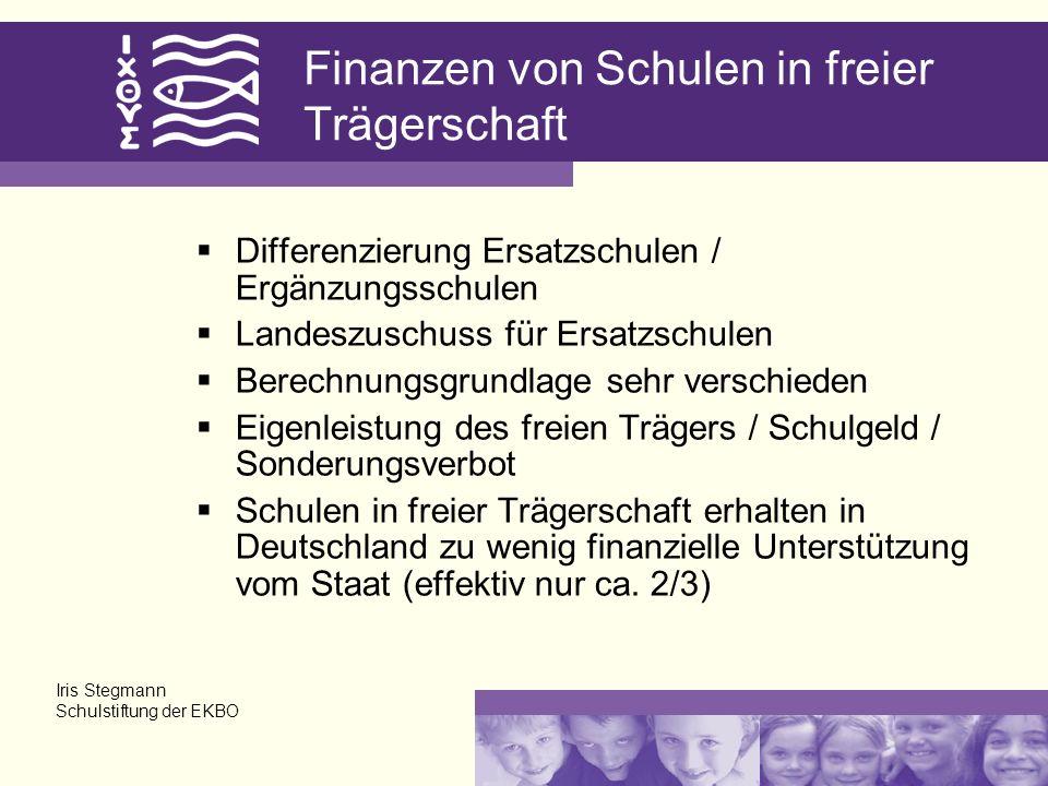 Finanzen von Schulen in freier Trägerschaft Differenzierung Ersatzschulen / Ergänzungsschulen Landeszuschuss für Ersatzschulen Berechnungsgrundlage se