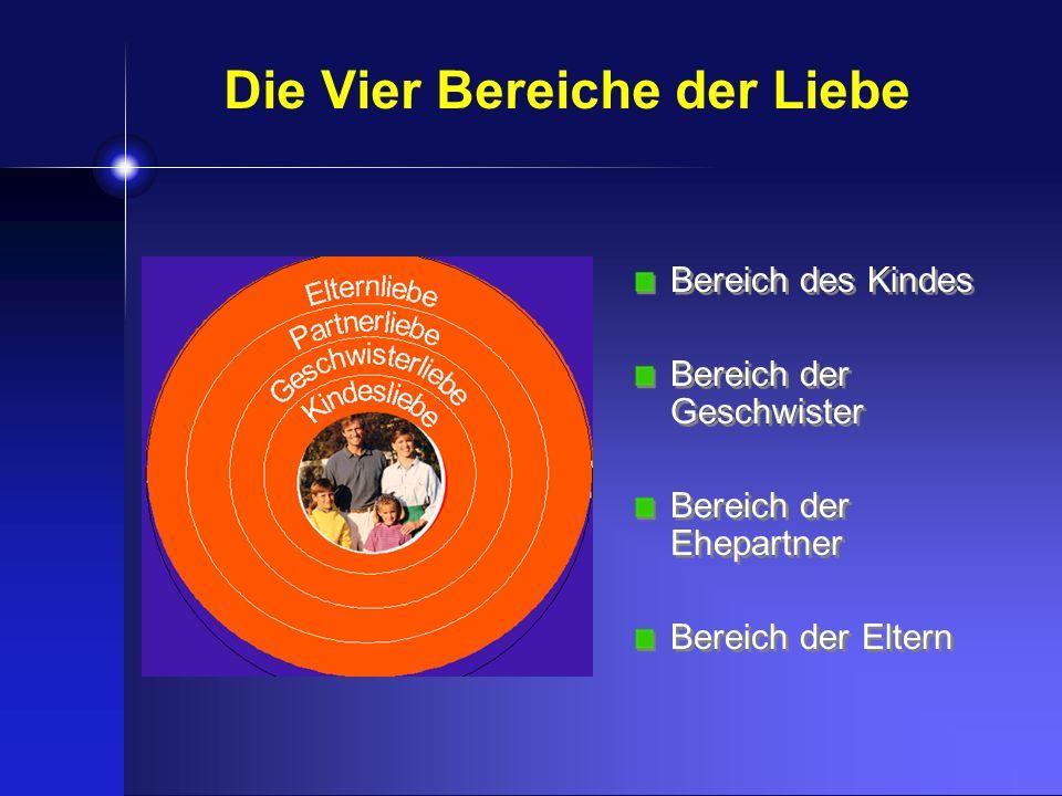 Bereich des Kindes Bereich der Geschwister Bereich der Ehepartner Bereich der Eltern Bereich des Kindes Bereich der Geschwister Bereich der Ehepartner