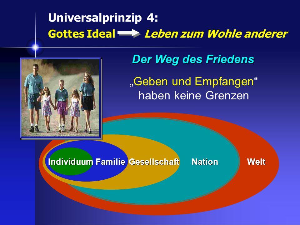 Universalprinzip 4: Gottes Ideal Leben zum Wohle anderer GesellschaftFamilieNationWeltIndividuum Der Weg des Friedens Geben und Empfangen haben keine