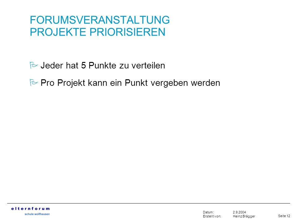 Seite 12 2.9.2004 Heinz Brägger Datum: Erstellt von: FORUMSVERANSTALTUNG PROJEKTE PRIORISIEREN Jeder hat 5 Punkte zu verteilen Pro Projekt kann ein Punkt vergeben werden