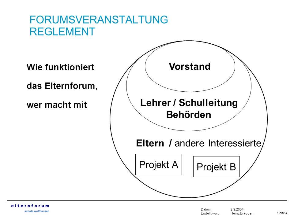 Seite 4 2.9.2004 Heinz Brägger Datum: Erstellt von: Lehrer / Schulleitung Behörden Eltern / andere Interessierte Vorstand Projekt B Projekt A Wie funk