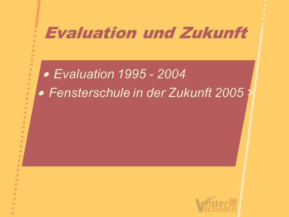 Evaluation und Zukunft Evaluation 1995 - 2004 Fensterschule in der Zukunft 2005 >