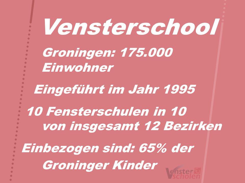 Vensterschool Groningen: 175.000 Einwohner Eingeführt im Jahr 1995 10 Fensterschulen in 10 von insgesamt 12 Bezirken Einbezogen sind: 65% der Groninge