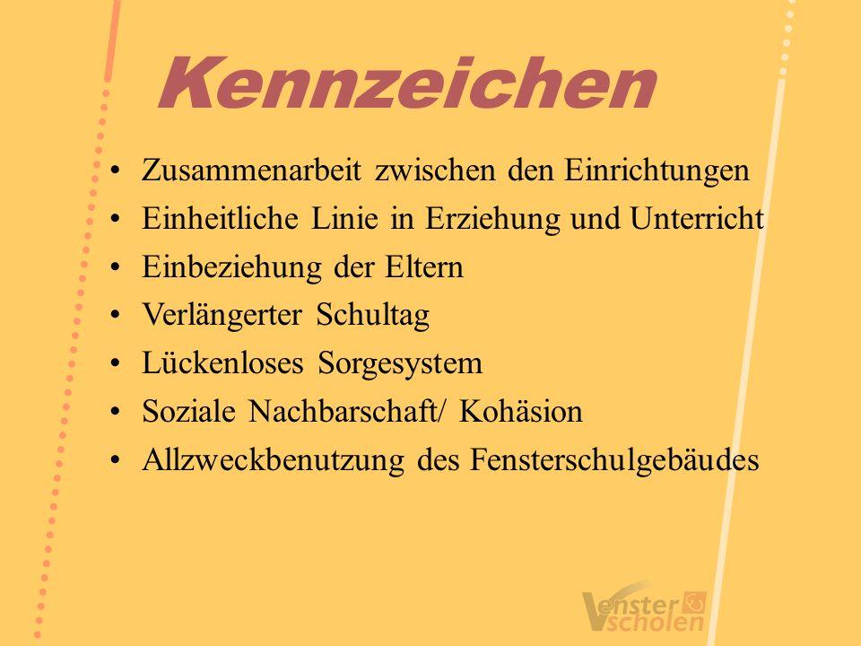 Partner + jeweiliger Fensterschulmanager Gemeinde Regiegruppe Organisationsplan Planungs- gruppe Planungs- gruppe Planungs- gruppe Projektleiter
