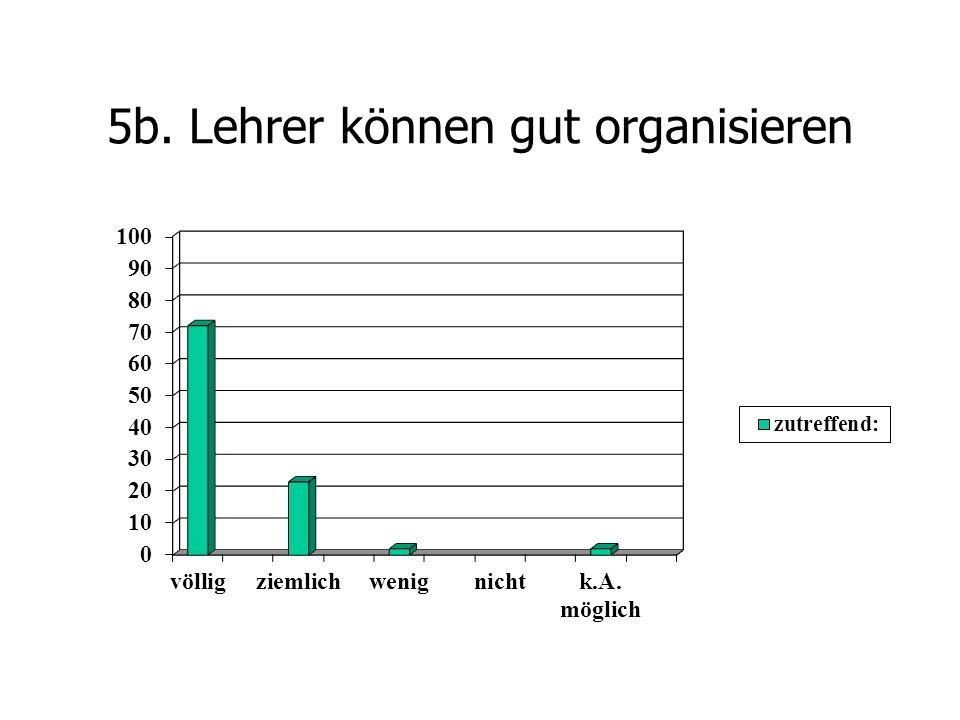 5b. Lehrer können gut organisieren